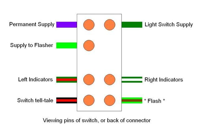 switch hazard switch & indicators fault diagnosis defender forum 1987 mustang hazard light wiring diagram at bakdesigns.co