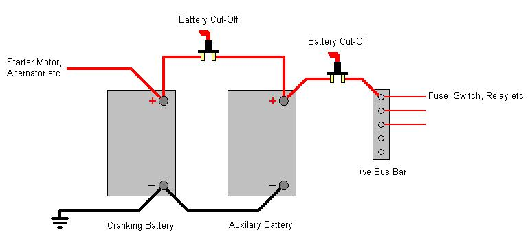 cutoff second battery defender forum lr4x4 the land rover forum leisure battery wiring diagram at creativeand.co